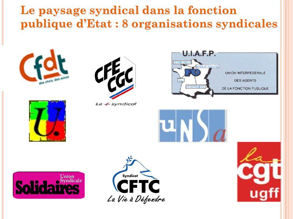 9 Le paysage syndical dans la fonction publique d'Etat : 8 organisations syndicales