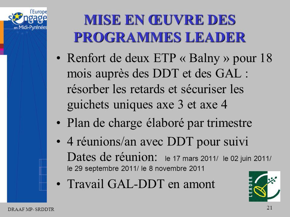 DRAAF MP- SRDDTR 21 MISE EN ŒUVRE DES PROGRAMMES LEADER Renfort de deux ETP « Balny » pour 18 mois auprès des DDT et des GAL : résorber les retards et sécuriser les guichets uniques axe 3 et axe 4 Plan de charge élaboré par trimestre 4 réunions/an avec DDT pour suivi Dates de réunion: le 17 mars 2011/ le 02 juin 2011/ le 29 septembre 2011/ le 8 novembre 2011 Travail GAL-DDT en amont