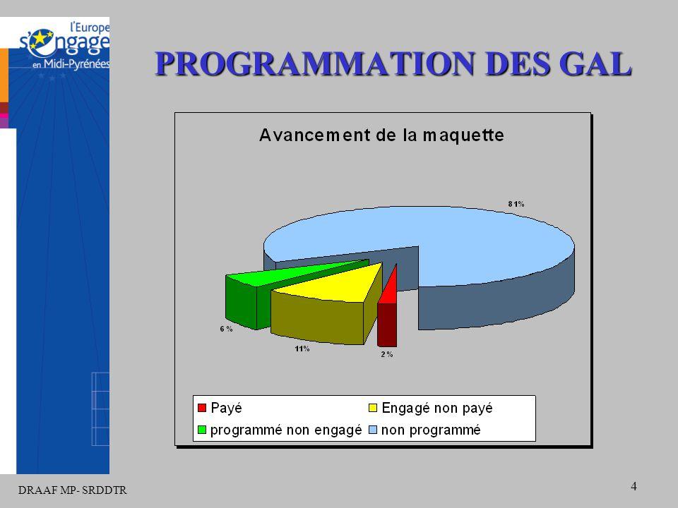 DRAAF MP- SRDDTR 5 PROGRAMMATION DES GAL