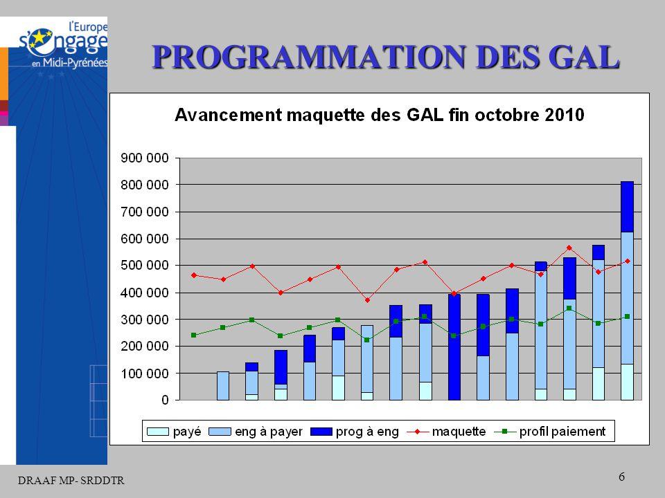 DRAAF MP- SRDDTR 27 DRDR version 5 321 NTIC: CG Lot : 1 000 000 € CG Aveyron : 668 268 € CG Ariège : 978 508 €
