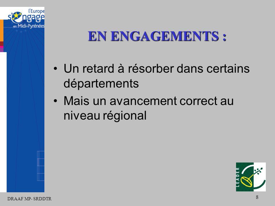 DRAAF MP- SRDDTR 8 EN ENGAGEMENTS : Un retard à résorber dans certains départements Mais un avancement correct au niveau régional