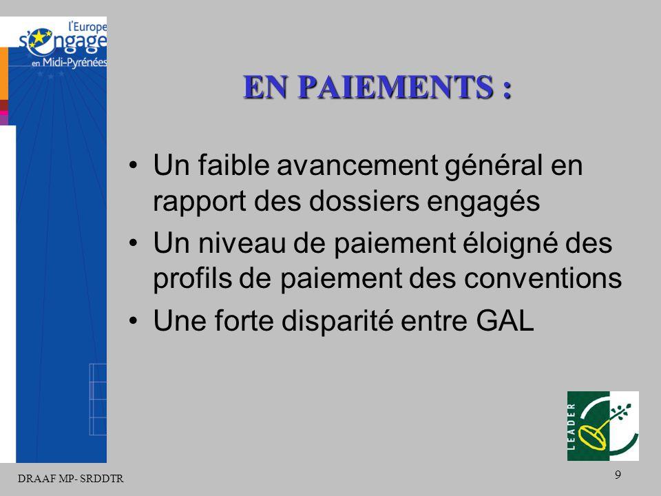 DRAAF MP- SRDDTR 10 MODIFICATIONS DE MAQUETTES GALDisp.