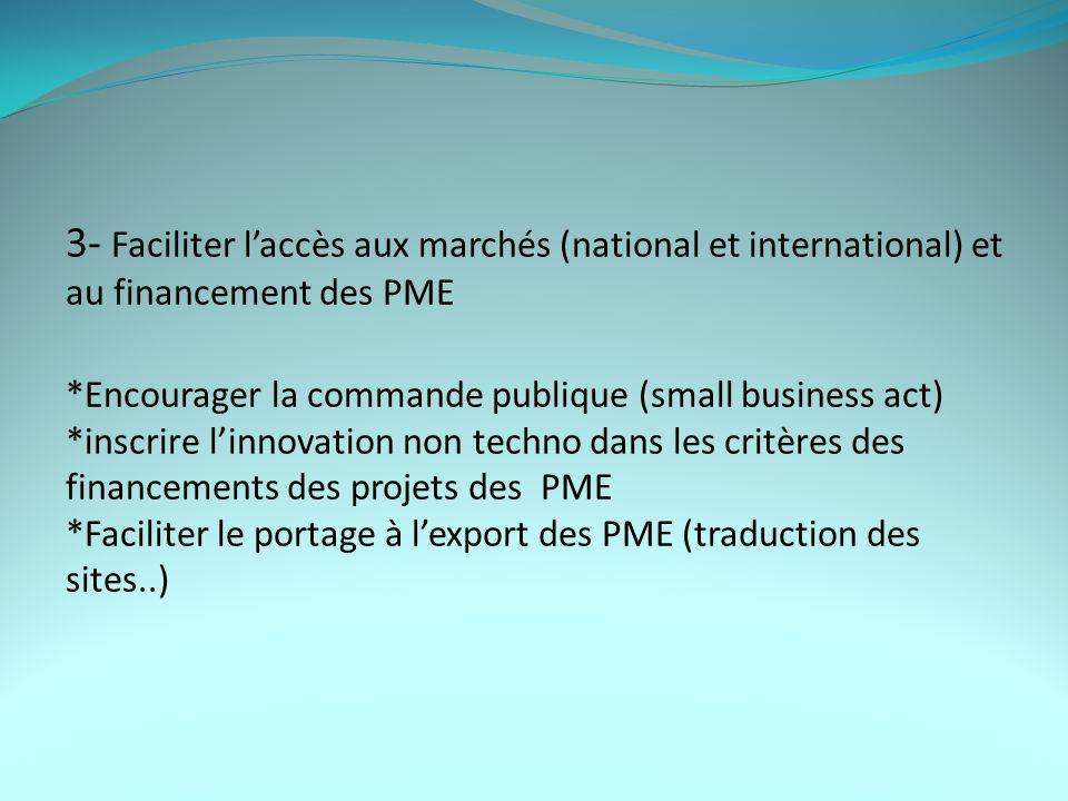 3- Faciliter l'accès aux marchés (national et international) et au financement des PME *Encourager la commande publique (small business act) *inscrire l'innovation non techno dans les critères des financements des projets des PME *Faciliter le portage à l'export des PME (traduction des sites..)