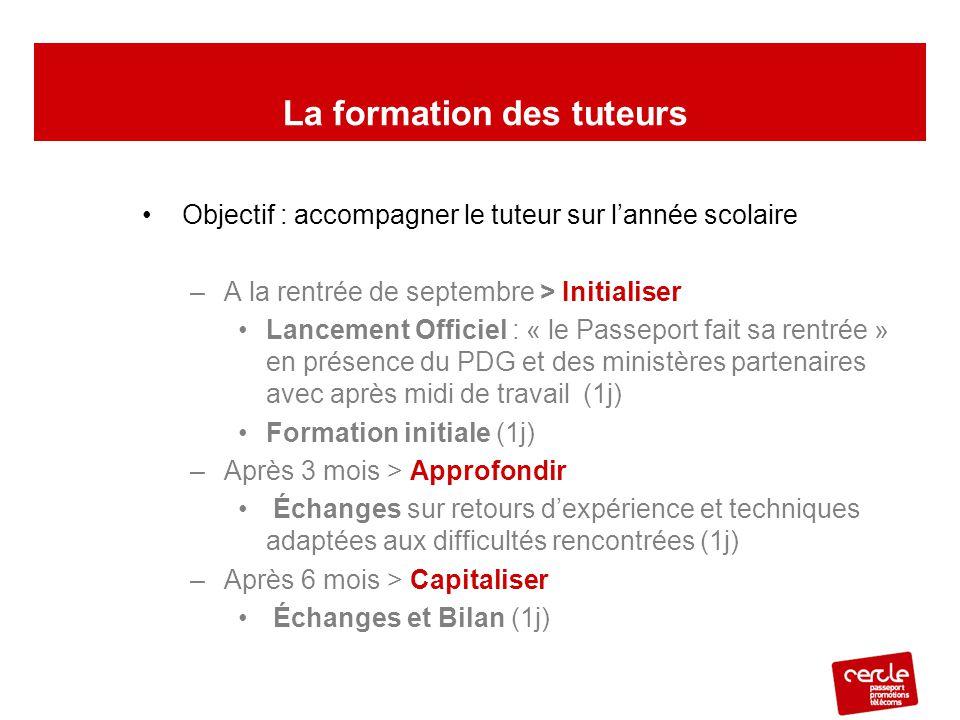 Objectif : accompagner le tuteur sur l'année scolaire –A la rentrée de septembre > Initialiser Lancement Officiel : « le Passeport fait sa rentrée » e