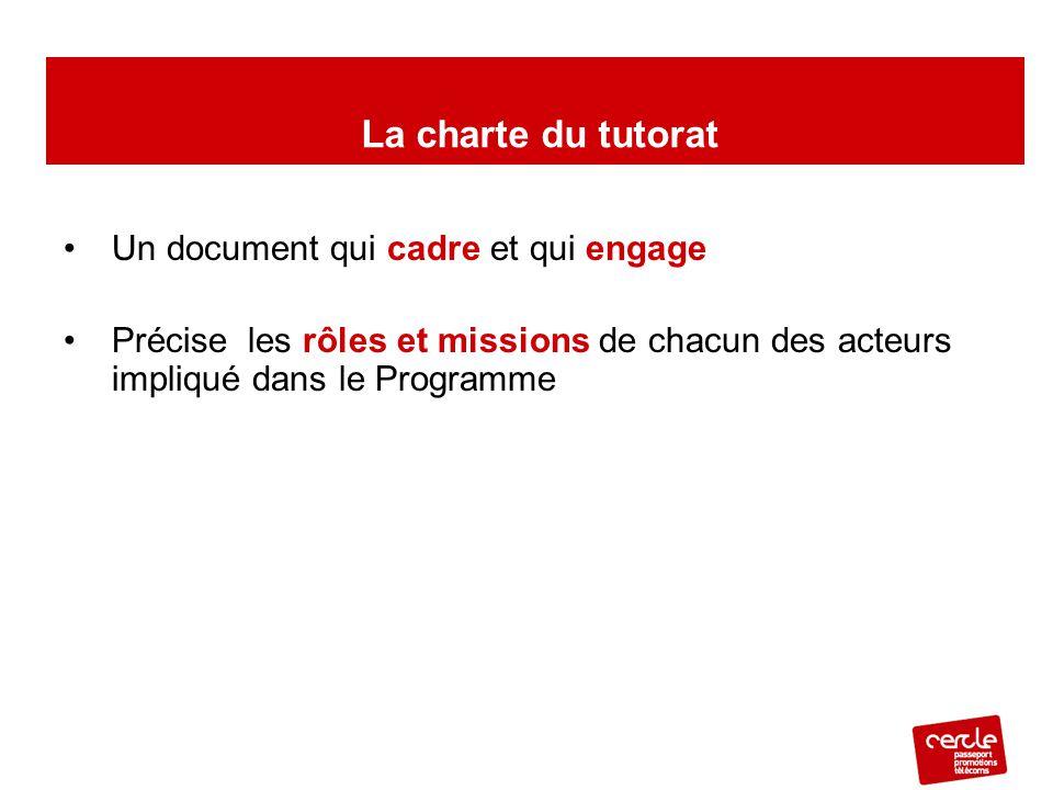 Un document qui cadre et qui engage Précise les rôles et missions de chacun des acteurs impliqué dans le Programme La charte du tutorat