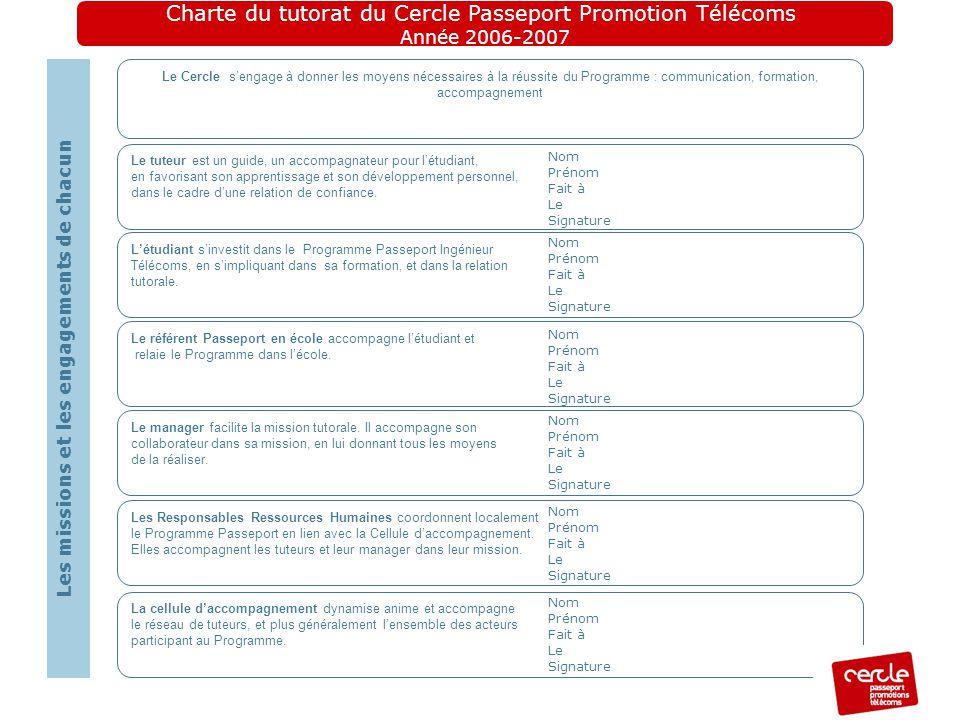 Charte du tutorat du Cercle Passeport Promotion Télécoms Année 2006-2007 Le Cercle s'engage à donner les moyens nécessaires à la réussite du Programme