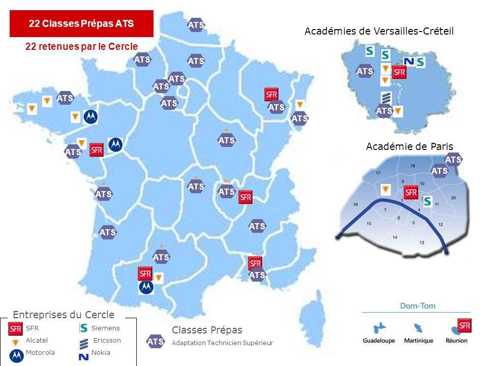 Académies de Versailles-Créteil Académie de Paris Entreprises du Cercle SFR Siemens Alcatel Ericsson Motorola Nokia ATS Classes Prépas Adaptation Tech