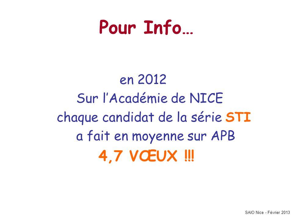 SAIO Nice - Février 2013 Pour Info… en 2012 Sur l'Académie de NICE chaque candidat de la série STI a fait en moyenne sur APB 4,7 VŒUX !!!