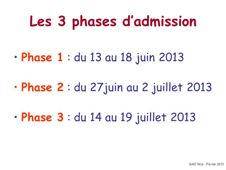 SAIO Nice - Février 2013 Les 3 phases d'admission Phase 1 : du 13 au 18 juin 2013 Phase 2 : du 27juin au 2 juillet 2013 Phase 3 : du 14 au 19 juillet 2013