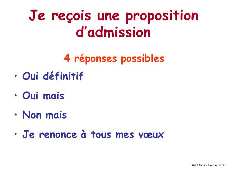 SAIO Nice - Février 2013 Je reçois une proposition d'admission 4 réponses possibles Oui définitif Oui mais Non mais Je renonce à tous mes vœux