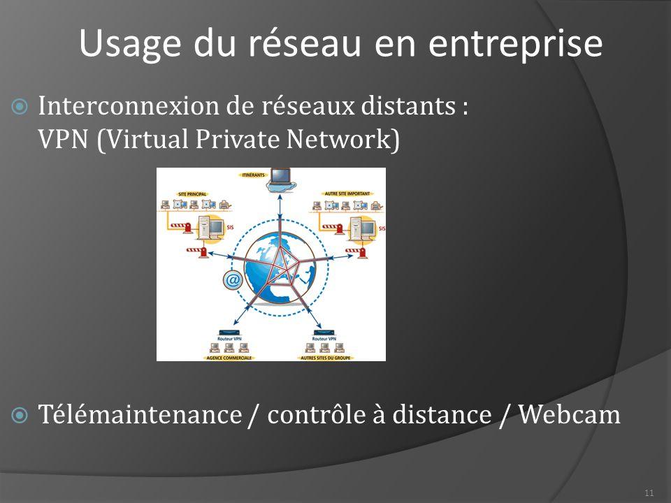 11 Usage du réseau en entreprise  Interconnexion de réseaux distants : VPN (Virtual Private Network)  Télémaintenance / contrôle à distance / Webcam