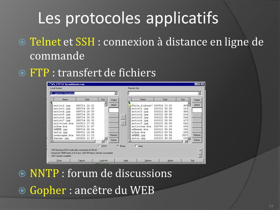 14 Les protocoles applicatifs  Telnet et SSH : connexion à distance en ligne de commande  FTP : transfert de fichiers  NNTP : forum de discussions  Gopher : ancêtre du WEB