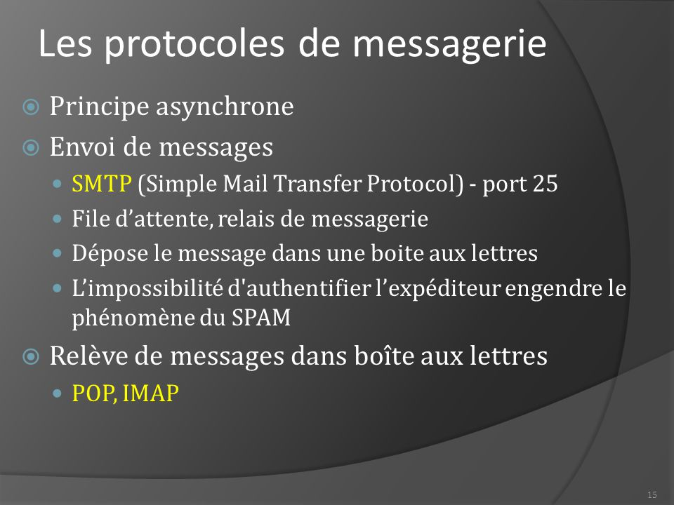 15 Les protocoles de messagerie  Principe asynchrone  Envoi de messages SMTP (Simple Mail Transfer Protocol) - port 25 File d'attente, relais de mes