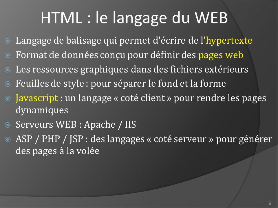 18 HTML : le langage du WEB  Langage de balisage qui permet d écrire de l hypertexte  Format de données conçu pour définir des pages web  Les ressources graphiques dans des fichiers extérieurs  Feuilles de style : pour séparer le fond et la forme  Javascript : un langage « coté client » pour rendre les pages dynamiques  Serveurs WEB : Apache / IIS  ASP / PHP / JSP : des langages « coté serveur » pour générer des pages à la volée