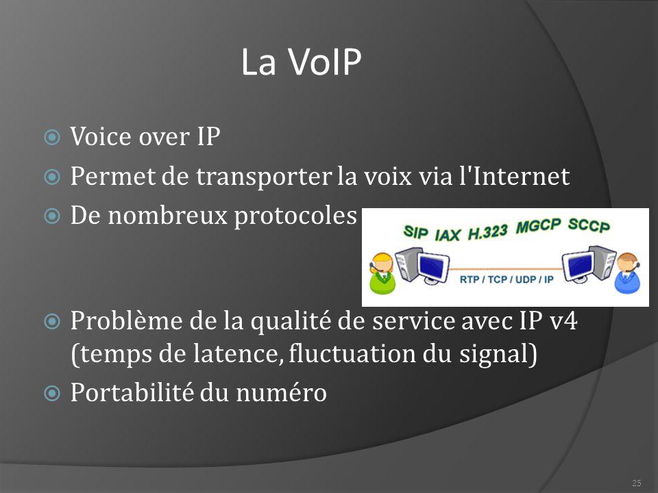 25 La VoIP  Voice over IP  Permet de transporter la voix via l Internet  De nombreux protocoles  Problème de la qualité de service avec IP v4 (temps de latence, fluctuation du signal)  Portabilité du numéro
