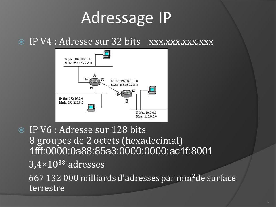 7 Adressage IP  IP V4 : Adresse sur 32 bits xxx.xxx.xxx.xxx  IP V6 : Adresse sur 128 bits 8 groupes de 2 octets (hexadecimal) 1fff:0000:0a88:85a3:0000:0000:ac1f:8001 3,4×10 38 adresses 667 132 000 milliards d adresses par mm 2 de surface terrestre
