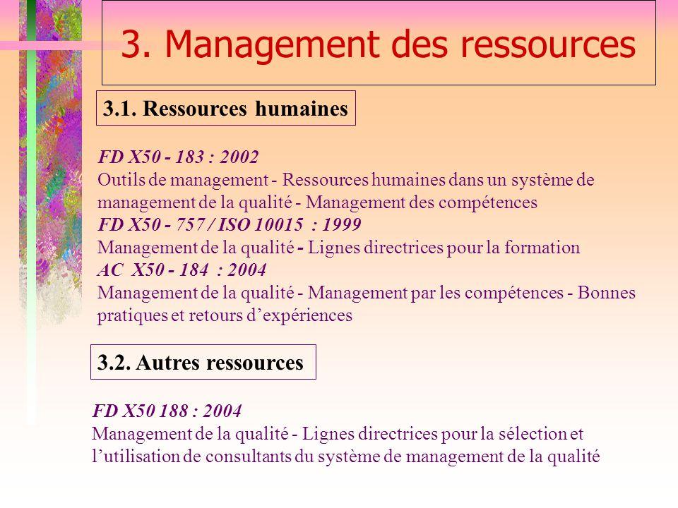 3. Management des ressources FD X50 - 183 : 2002 Outils de management - Ressources humaines dans un système de management de la qualité - Management d