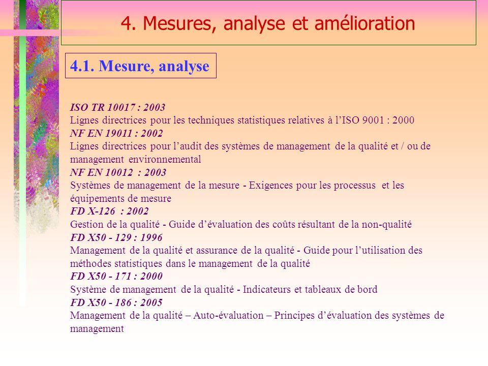 4. Mesures, analyse et amélioration ISO TR 10017 : 2003 Lignes directrices pour les techniques statistiques relatives à l'ISO 9001 : 2000 NF EN 19011