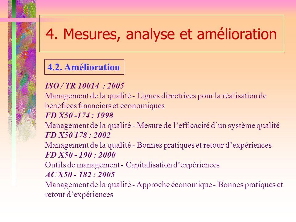4. Mesures, analyse et amélioration ISO / TR 10014 : 2005 Management de la qualité - Lignes directrices pour la réalisation de bénéfices financiers et