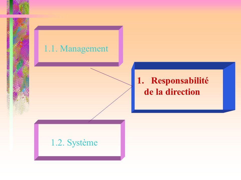 1. Responsabilité de la direction 1.2. Système 1.1. Management