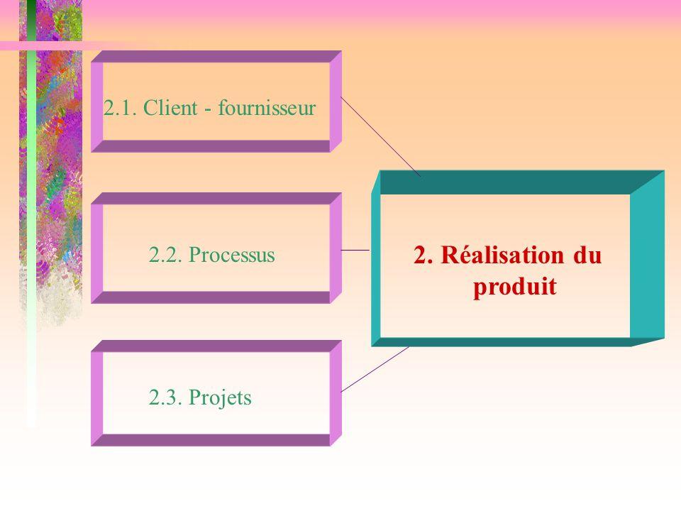 NF ISO 15 161 Lignes directrices relatives à l'application de l'ISO 9001 aux industries de l'alimentation et des boissons NF V 01 - 005 : 2004 Système de management de la production agricole - Modèle pour la maîtrise des engagements réciproques entre les producteurs et une structure organisée de production agricole NF EN ISO 22000 : 2005 Système de management de la sécurité des produits alimentaires - Exigences pour des organisations tout au long de la chaîne alimentaire NF V 01-007 : 2004 Système de management de la qualité et de l 'environnement de la production agricole FD V 01 - 020 Organisation d'une démarche de traçabilité dans les filières agricoles et alimentaires