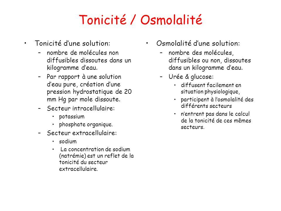Tonicité / Osmolalité Tonicité d'une solution: –nombre de molécules non diffusibles dissoutes dans un kilogramme d'eau. –Par rapport à une solution d'