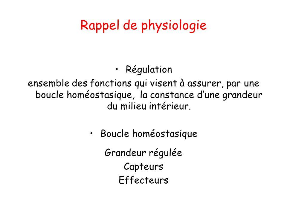 Rappel de physiologie Régulation ensemble des fonctions qui visent à assurer, par une boucle homéostasique, la constance d'une grandeur du milieu inté