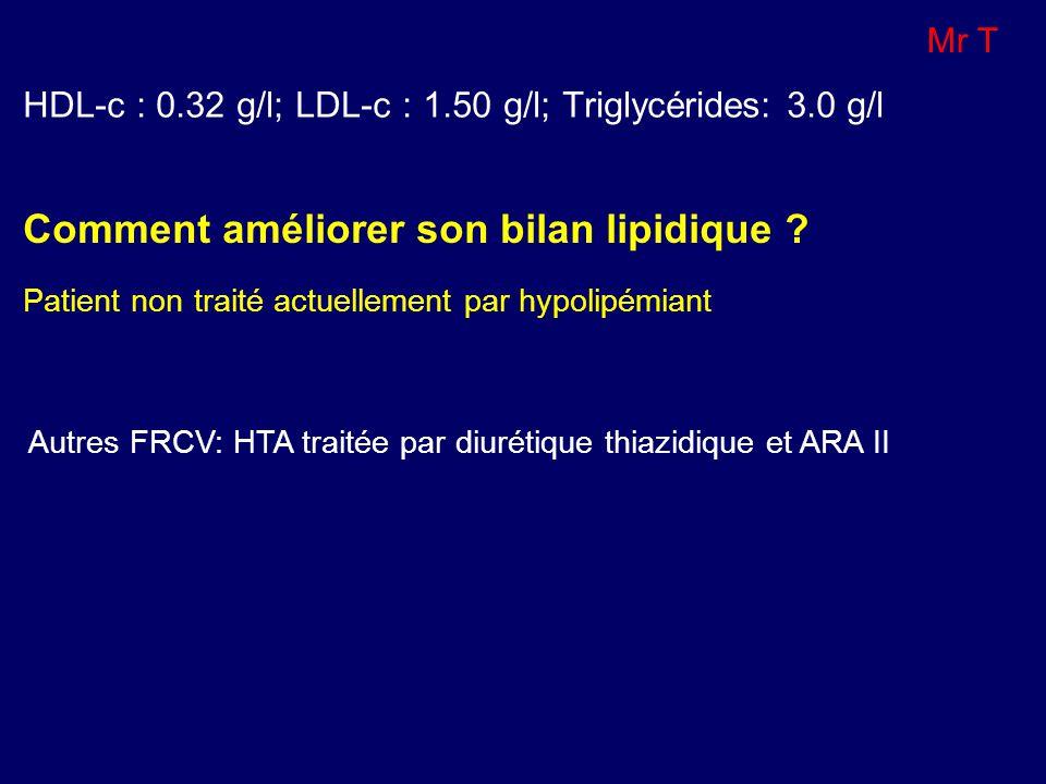 HDL-c : 0.32 g/l; LDL-c : 1.50 g/l; Triglycérides: 3.0 g/l Comment améliorer son bilan lipidique ? Patient non traité actuellement par hypolipémiant M