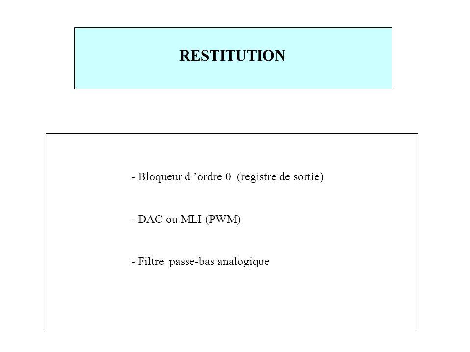 - Bloqueur d 'ordre 0 (registre de sortie) - DAC ou MLI (PWM) - Filtre passe-bas analogique RESTITUTION