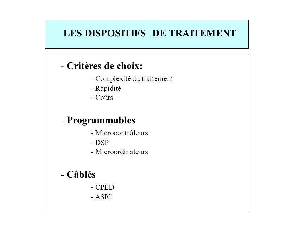 - Critères de choix: - Complexité du traitement - Rapidité - Coûts - Programmables - Microcontrôleurs - DSP - Microordinateurs - Câblés - CPLD - ASIC LES DISPOSITIFS DE TRAITEMENT