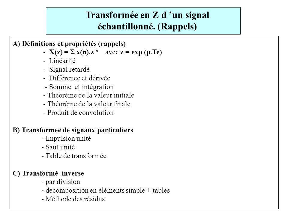A) Définitions et propriétés (rappels) - X(z) = Σ x(n).z -n avec z = exp (p.Te) - Linéarité - Signal retardé - Différence et dérivée - Somme et intégration - Théorème de la valeur initiale - Théorème de la valeur finale - Produit de convolution B) Transformée de signaux particuliers - Impulsion unité - Saut unité - Table de transformée C) Transformé inverse - par division - décomposition en éléments simple + tables - Méthode des résidus Transformée en Z d 'un signal échantillonné.
