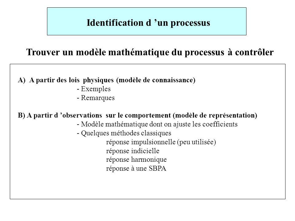 Trouver un modèle mathématique du processus à contrôler A) A partir des lois physiques (modèle de connaissance) - Exemples - Remarques B) A partir d 'observations sur le comportement (modèle de représentation) - Modèle mathématique dont on ajuste les coefficients - Quelques méthodes classiques réponse impulsionnelle (peu utilisée) réponse indicielle réponse harmonique réponse à une SBPA Identification d 'un processus