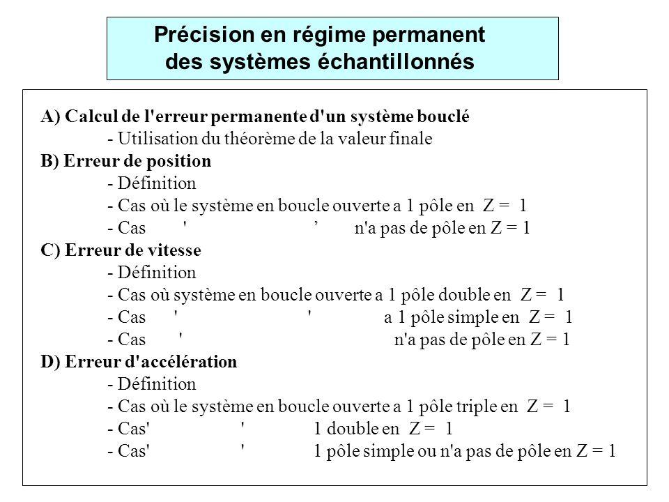 A) Calcul de l erreur permanente d un système bouclé - Utilisation du théorème de la valeur finale B) Erreur de position - Définition - Cas où le système en boucle ouverte a 1 pôle en Z = 1 - Cas ' n a pas de pôle en Z = 1 C) Erreur de vitesse - Définition - Cas où système en boucle ouverte a 1 pôle double en Z = 1 - Cas a 1 pôle simple en Z = 1 - Cas n a pas de pôle en Z = 1 D) Erreur d accélération - Définition - Cas où le système en boucle ouverte a 1 pôle triple en Z = 1 - Cas 1 double en Z = 1 - Cas 1 pôle simple ou n a pas de pôle en Z = 1 Précision en régime permanent des systèmes échantillonnés