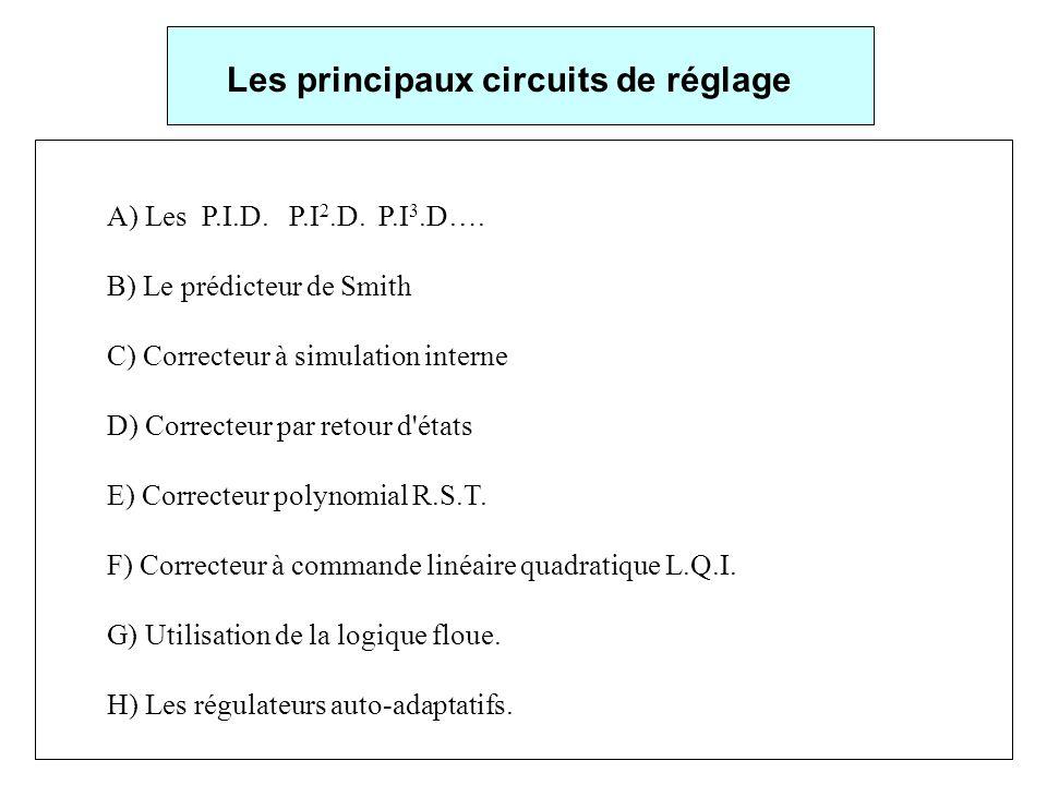 A) Les P.I.D. P.I 2.D. P.I 3.D…. B) Le prédicteur de Smith C) Correcteur à simulation interne D) Correcteur par retour d'états E) Correcteur polynomia