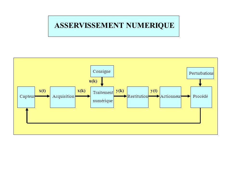 Acquisition Traitement numérique RestitutionCapteurActionneurProcédé Perturbations Consigne x(t)x(k)y(k)y(t) u(k) ASSERVISSEMENT NUMERIQUE