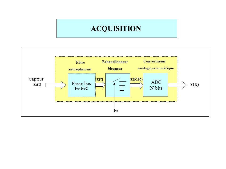 ACQUISITION ADC N bits Capteur x 1 (t) Passe bas Fc<Fe/2 Fe x(k) x(t)x(kTe) Filtre antirepliement Echantillonneur bloqueur Convertisseur analogique/nu