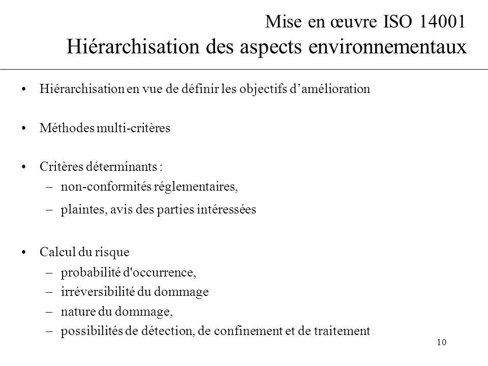 10 Mise en œuvre ISO 14001 Hiérarchisation des aspects environnementaux Hiérarchisation en vue de définir les objectifs d'amélioration Méthodes multi-
