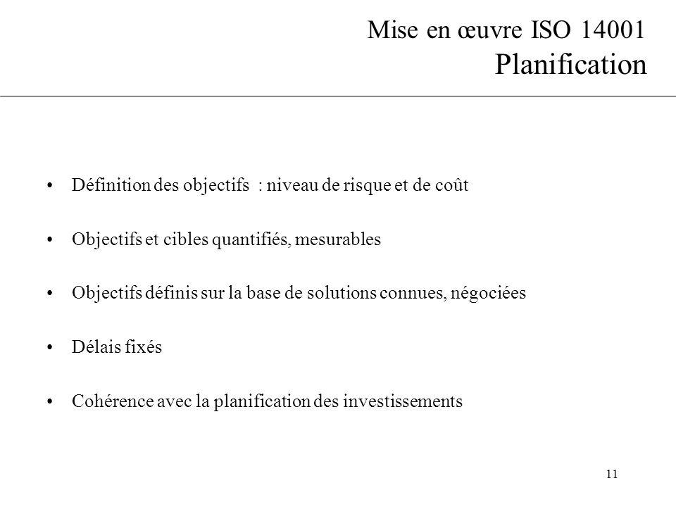 11 Mise en œuvre ISO 14001 Planification Définition des objectifs : niveau de risque et de coût Objectifs et cibles quantifiés, mesurables Objectifs d