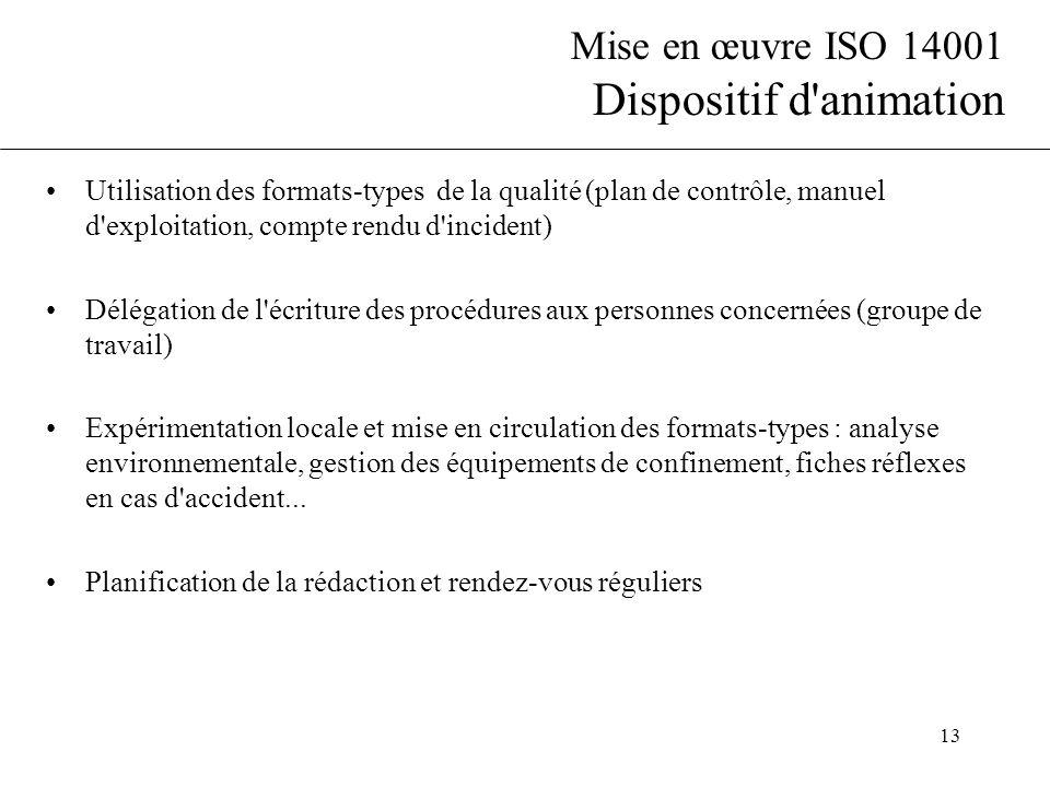 13 Mise en œuvre ISO 14001 Dispositif d'animation Utilisation des formats-types de la qualité (plan de contrôle, manuel d'exploitation, compte rendu d