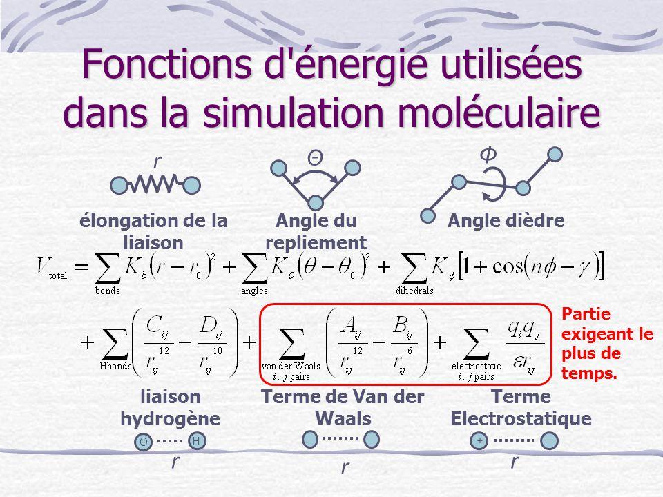 Fonctions d'énergie utilisées dans la simulation moléculaire Terme Electrostatique liaison hydrogène Terme de Van der Waals élongation de la liaison A