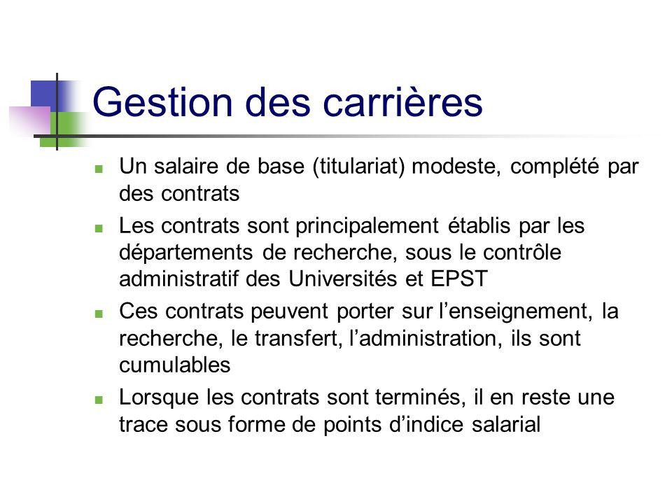 Gestion des carrières Un salaire de base (titulariat) modeste, complété par des contrats Les contrats sont principalement établis par les départements