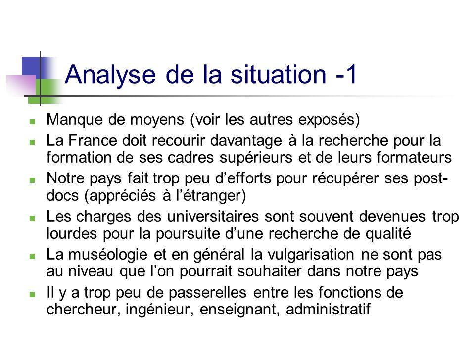 Analyse de la situation -1 Manque de moyens (voir les autres exposés) La France doit recourir davantage à la recherche pour la formation de ses cadres