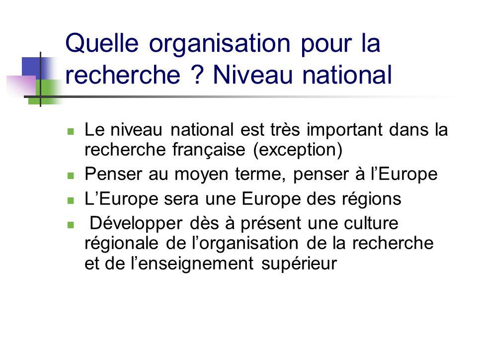 Quelle organisation pour la recherche ? Niveau national Le niveau national est très important dans la recherche française (exception) Penser au moyen