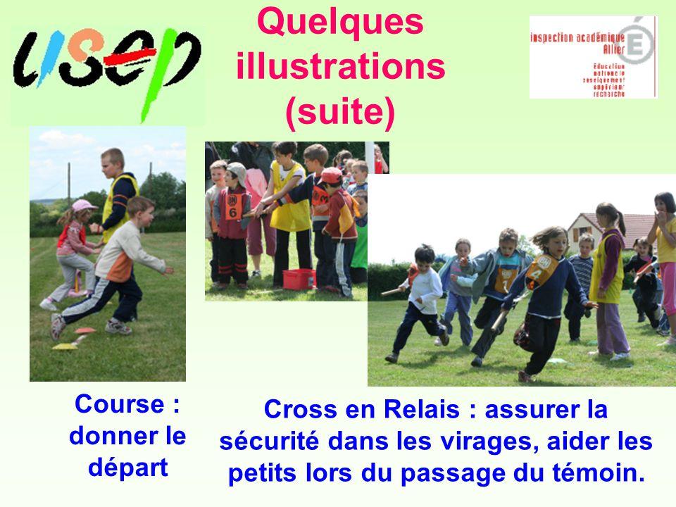 Quelques illustrations (suite) Course : donner le départ Cross en Relais : assurer la sécurité dans les virages, aider les petits lors du passage du témoin.