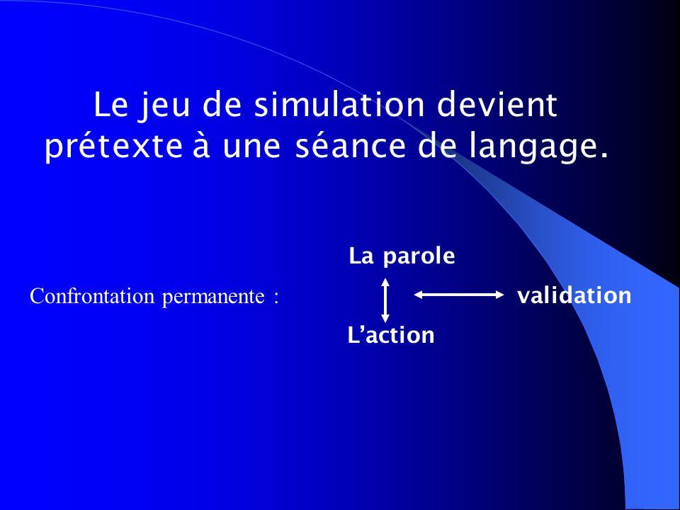 Le jeu de simulation devient prétexte à une séance de langage. Confrontation permanente : La parole L'action validation