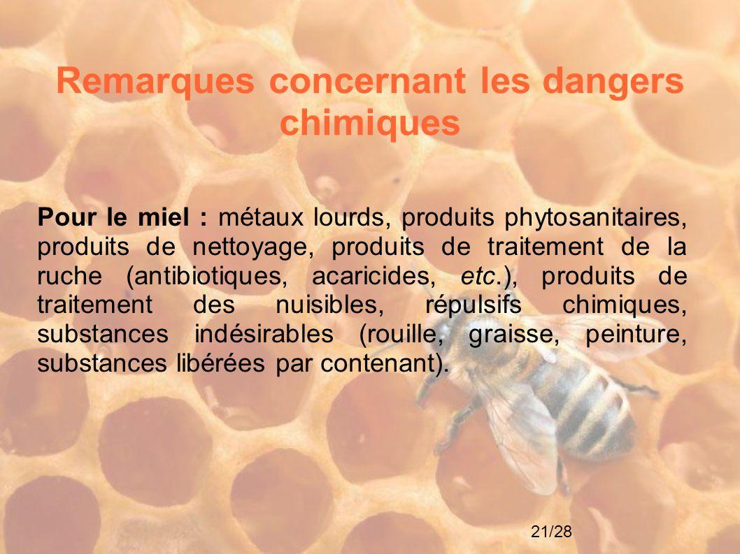21/28 Remarques concernant les dangers chimiques Pour le miel : métaux lourds, produits phytosanitaires, produits de nettoyage, produits de traitement