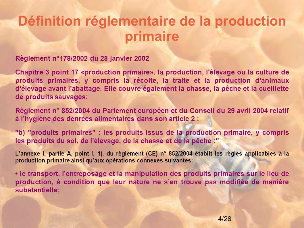 5/28 Observations concernant la production primaire ( interprétation document d orientation concernant certaines dispositions du règlement n° 852/2004) : Pour le miel et les autres denrées alimentaires issues de l'apiculture:: pour le miel et les autres denrées alimentaires de l'apiculture: l'ensemble des activités apicoles relève de la production primaire, à savoir l'apiculture(même si cette activité s'étend à des ruchers distants de l'exploitation apicole), la collecte du miel, sa centrifugation et l'emballage et/ou le conditionnement à l'exploitation.