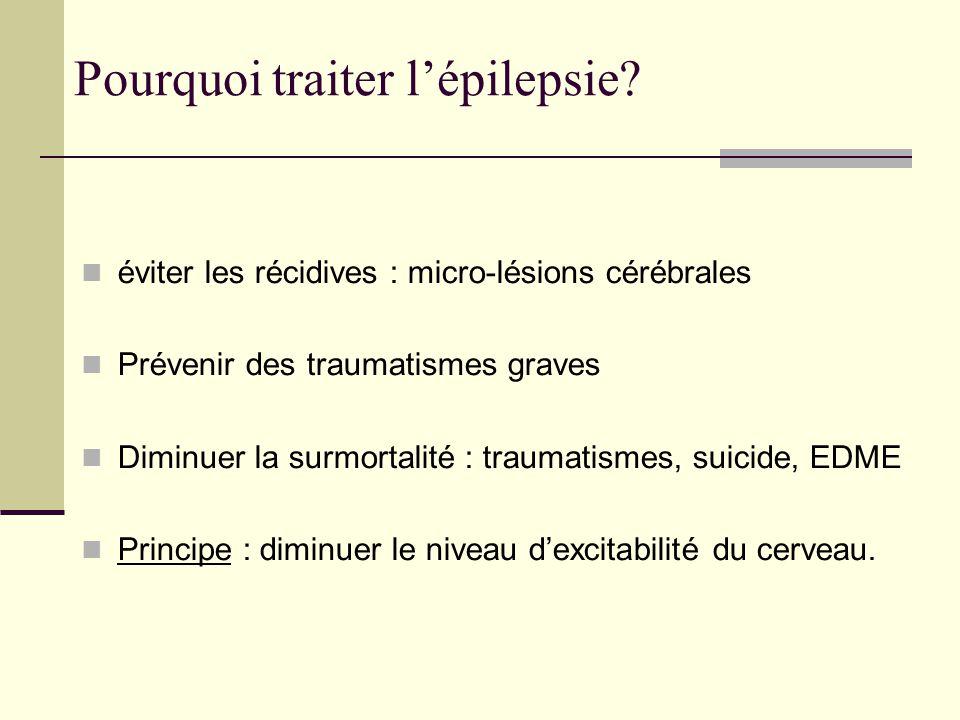 Pourquoi traiter l'épilepsie.