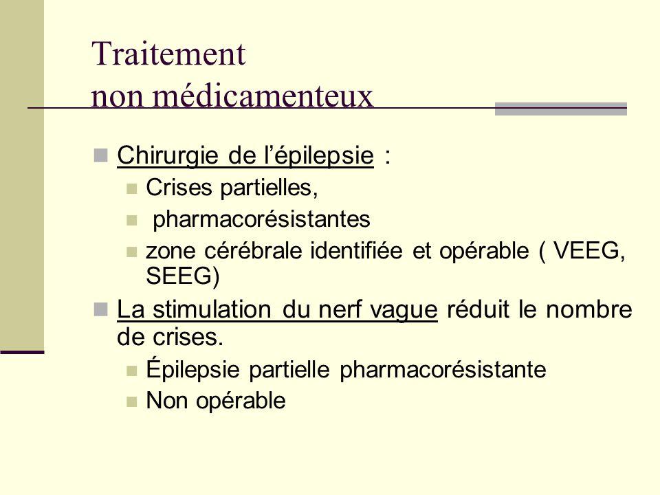 Traitement non médicamenteux Chirurgie de l'épilepsie : Crises partielles, pharmacorésistantes zone cérébrale identifiée et opérable ( VEEG, SEEG) La stimulation du nerf vague réduit le nombre de crises.