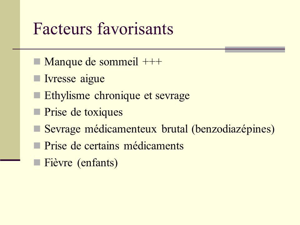Facteurs favorisants Manque de sommeil +++ Ivresse aigue Ethylisme chronique et sevrage Prise de toxiques Sevrage médicamenteux brutal (benzodiazépines) Prise de certains médicaments Fièvre (enfants)